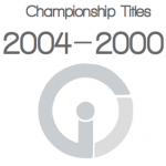 Julie Golob Championship Titles from 2004 - 2000