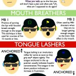 Infographic - Shooter Faces