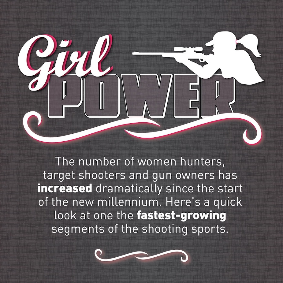 GirlPower_NSSF_women_and_guns_trending_sq